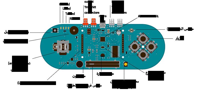 Arduino Esplora 32
