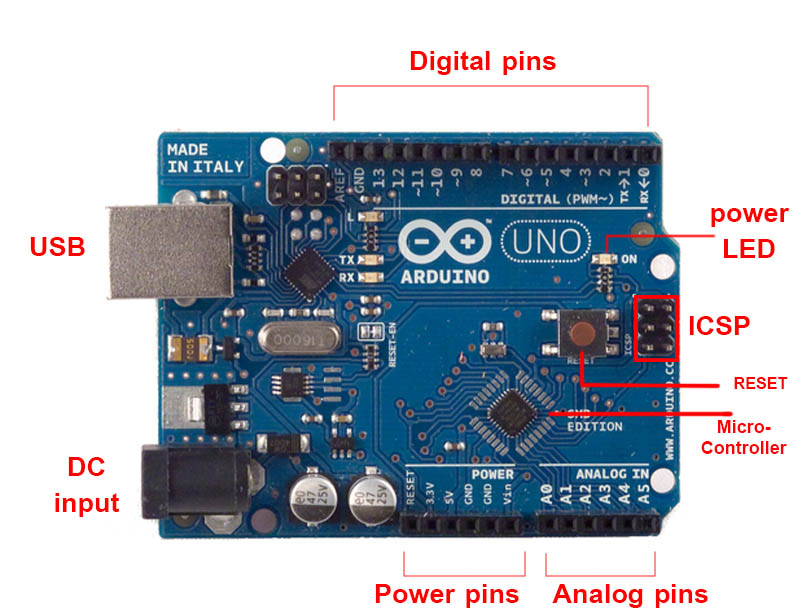 Arduino Uno SMD components